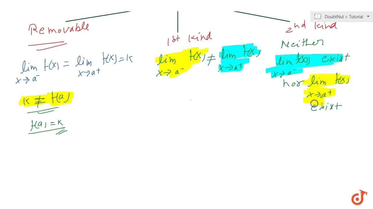 Solution for Type of Discontinuity - removable or irremovable
