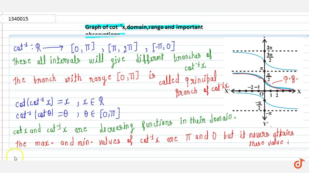 Solution for graph and value of cot^(-1); domain and range