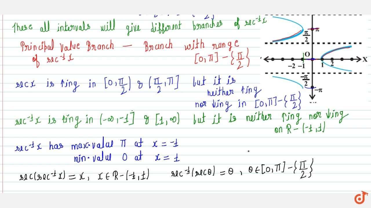 graph and value of sec^(-1); domain and range