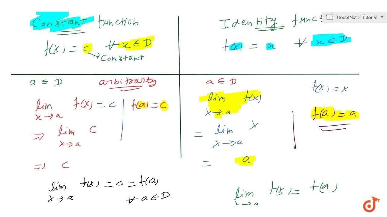A constant and identity function is everywhere continuous.