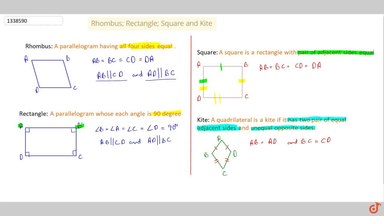 Rhombus; Rectangle; Square and Kite