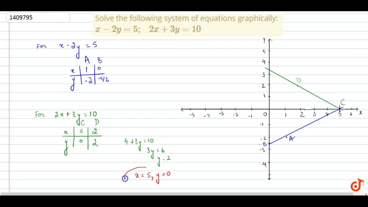 Solve the following   system of equations graphically: x-2y=5;\ \ \ 2x+3y=10