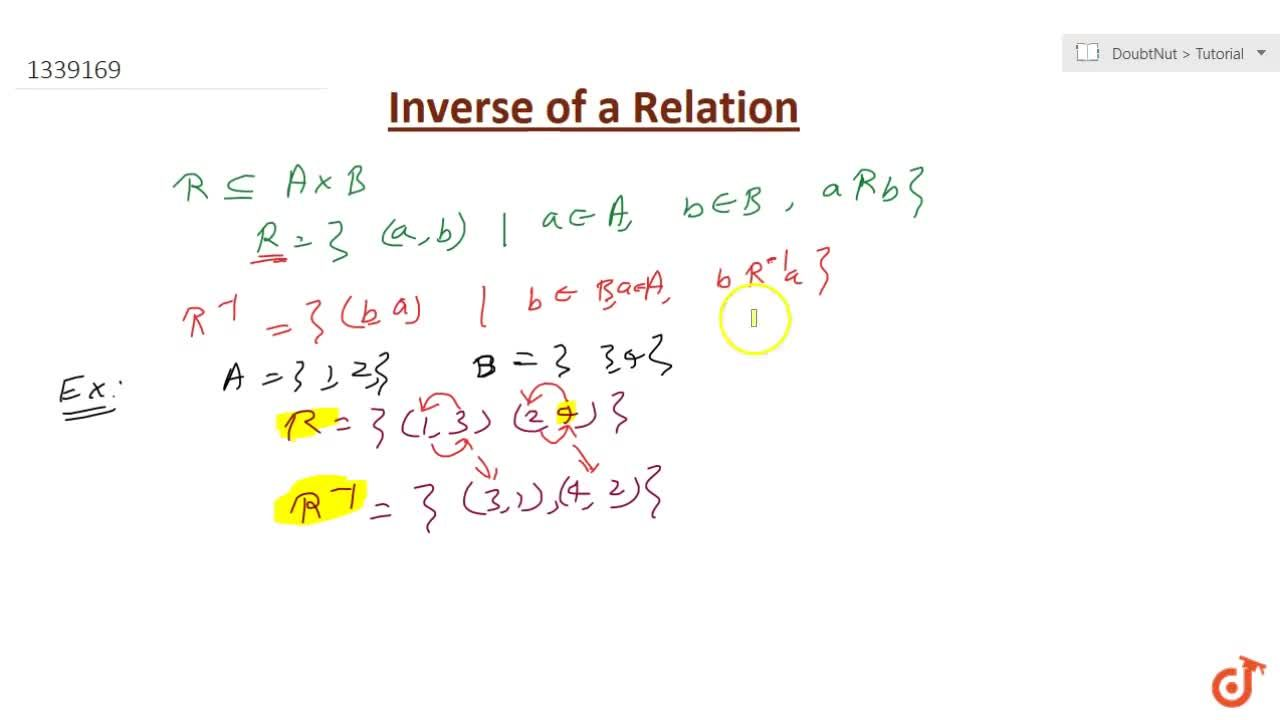 Solution for Inverse Of A Relation