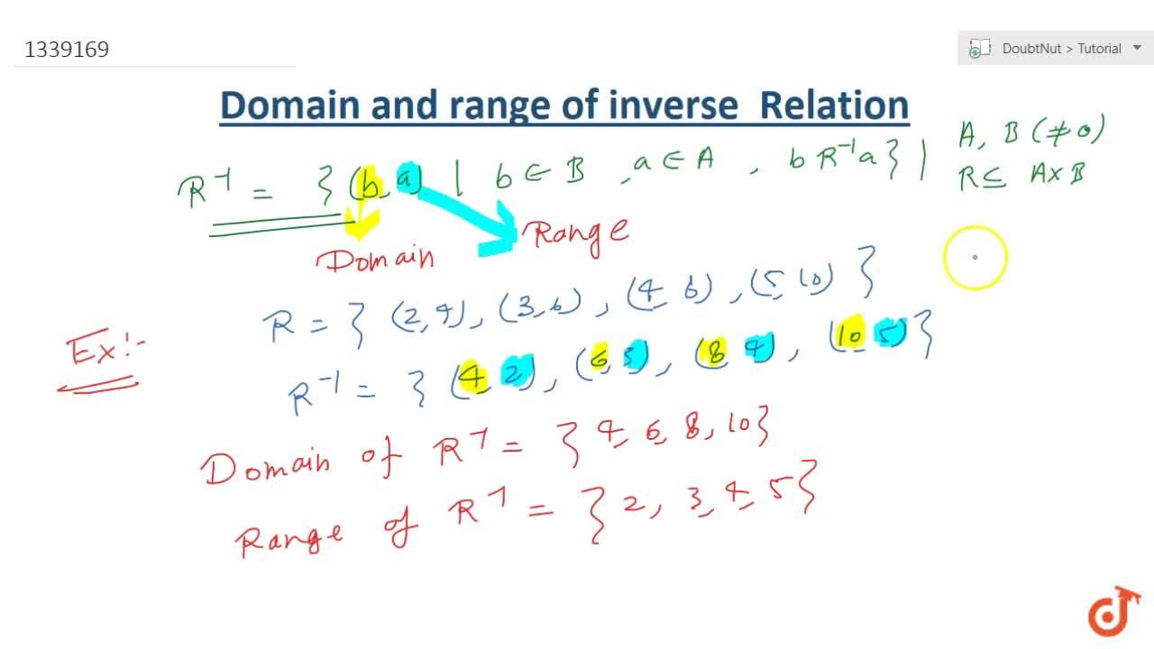 Solution for Domain and range of a inverse relation