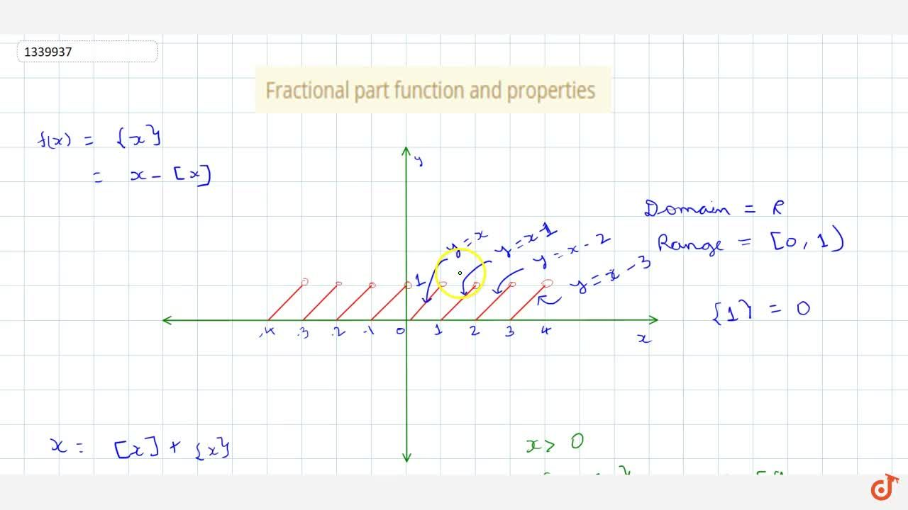 Solution for Fractional part function and properties