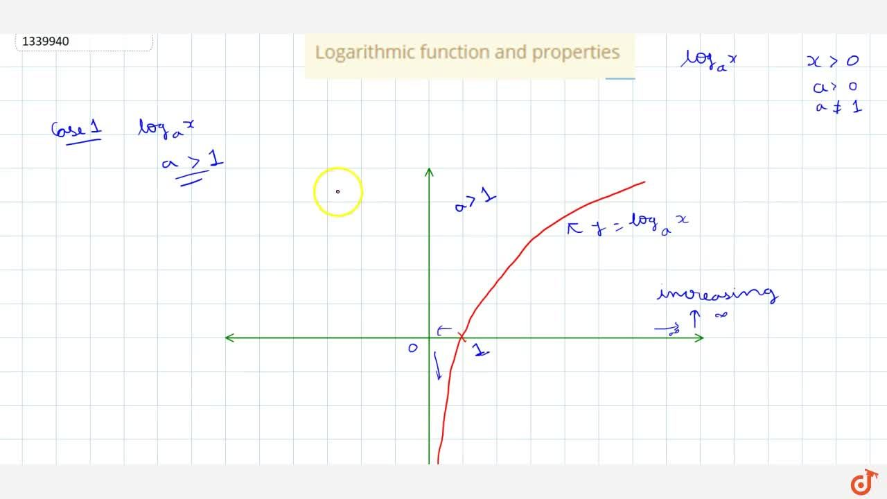 Logarithmic function and properties