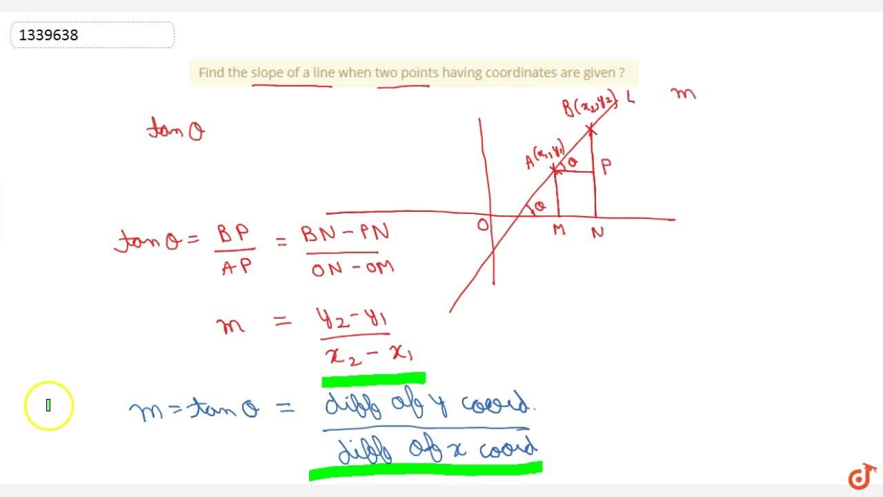 Find the slope of a line when two points having coordinates are given ?