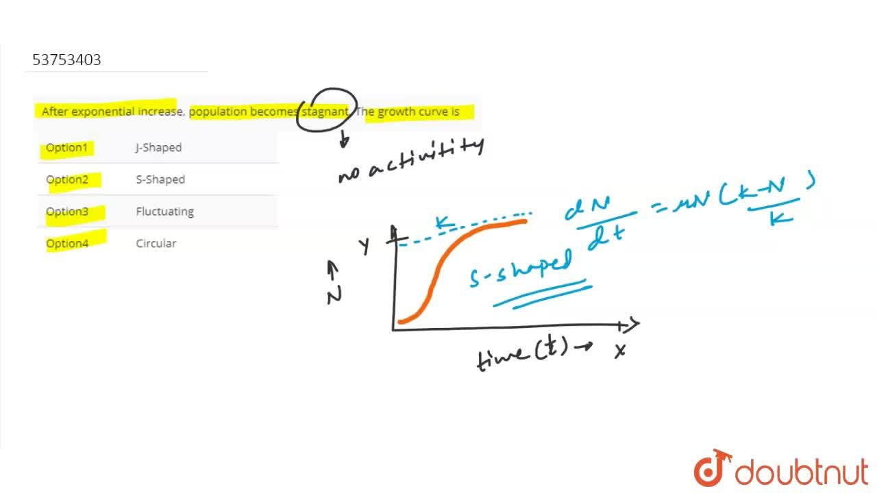 Solution for After exponential increase, population becomes sta