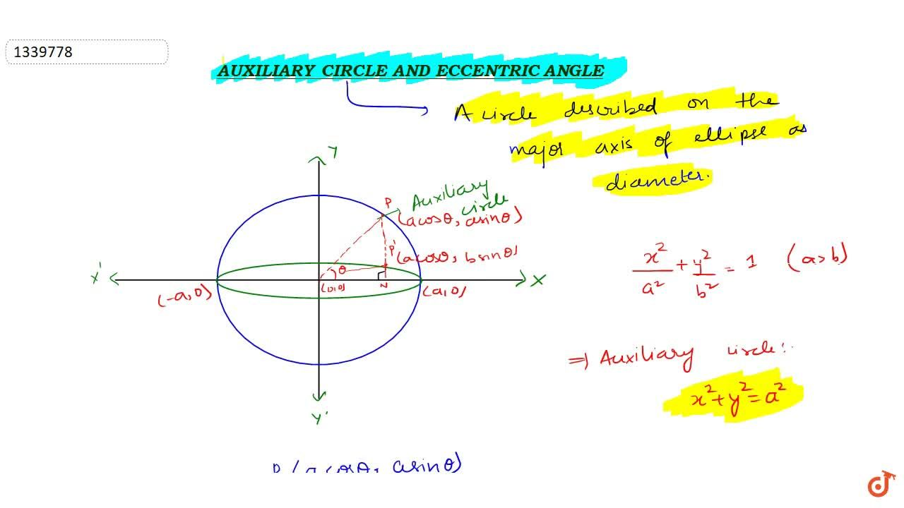 Solution for  Auxiliary circle and eccentric angle
