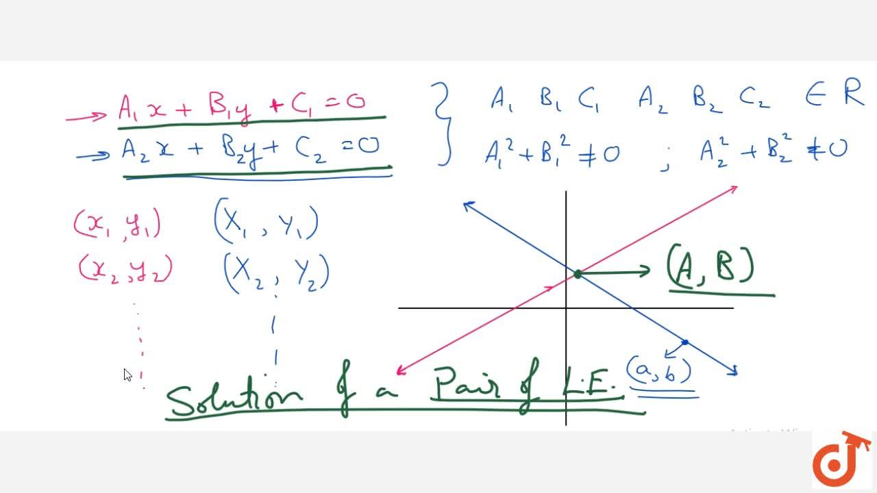 Solution for What is simultaneous linear equation and it's solu