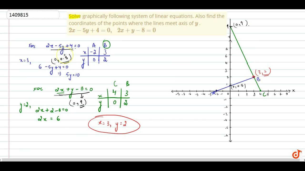 Solve graphically