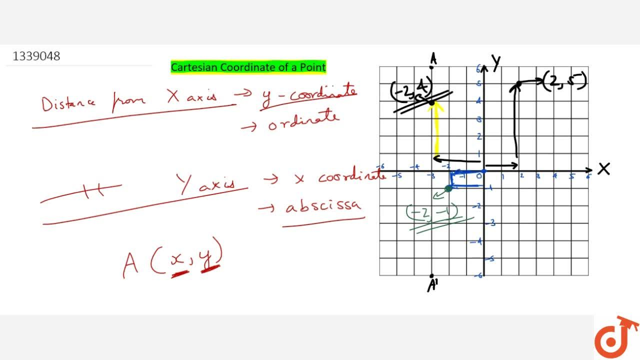 Cartesian coordinate of a point