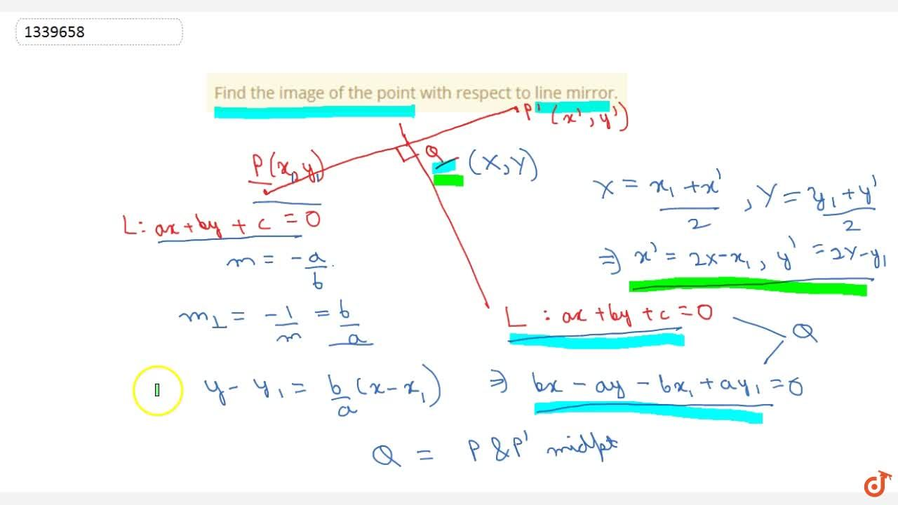 Solution for Find the image of the point with respect to line m