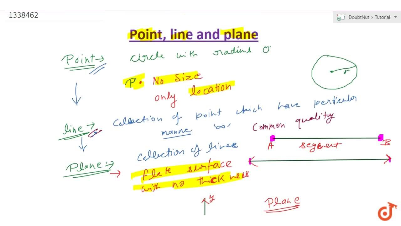 Solution for Some undefined Terms - Point;Line and Plane