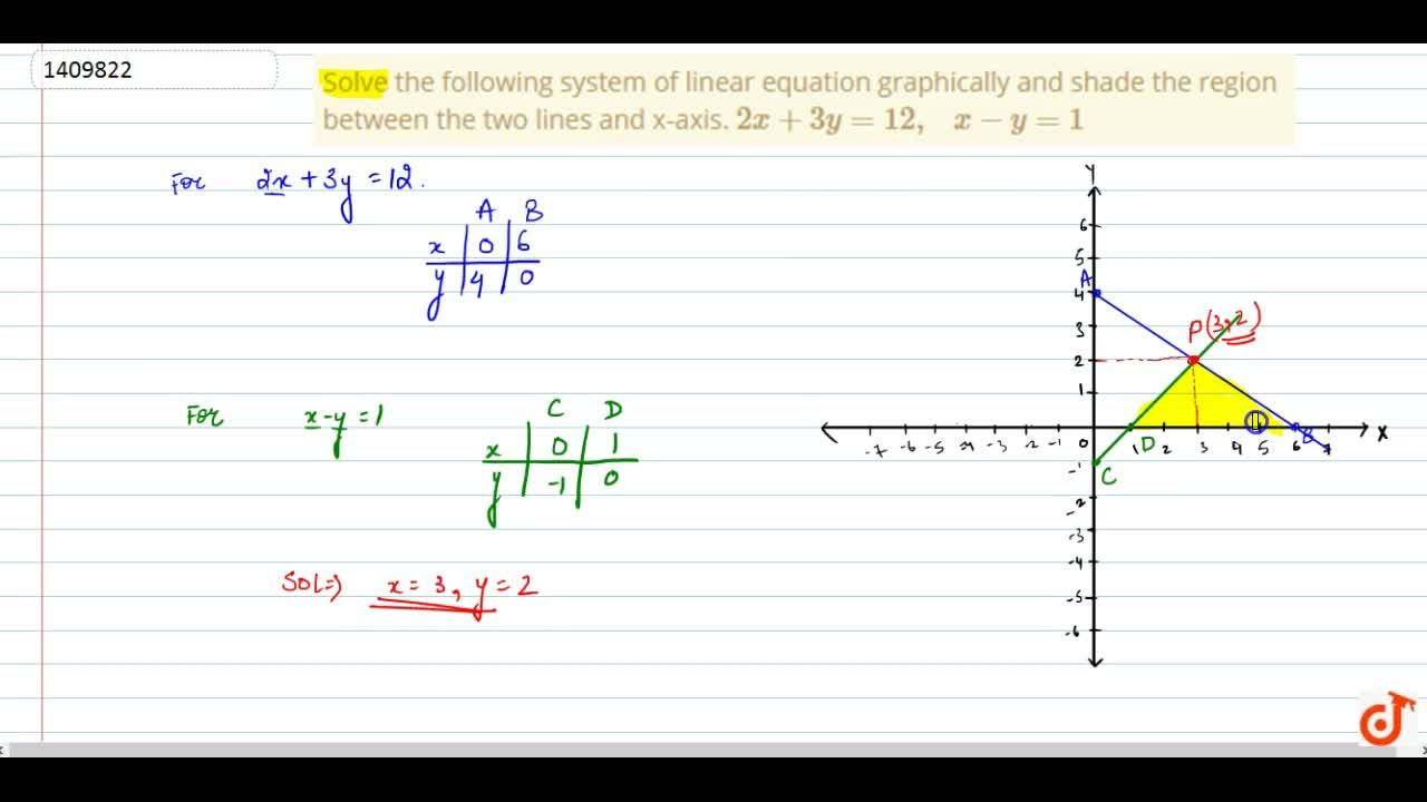 Solve the following   system of linear equation graphically and shade the region between the two   lines and x-axis. 2x+3y=12 ,\ \ \ x-y=1