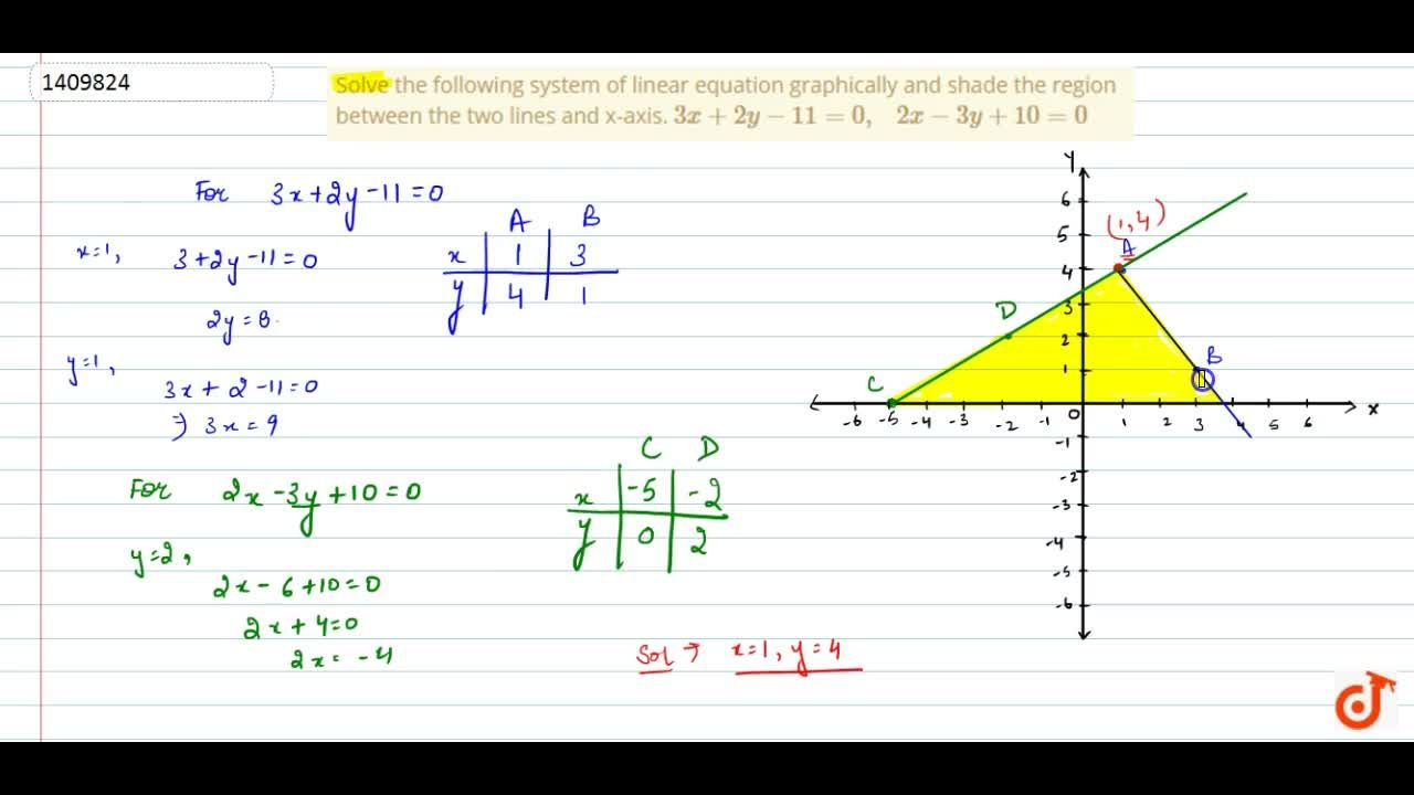 Solve the following   system of linear equation graphically and shade the region between the two   lines and x-axis. 3x+2y-11=0,\ \ \ 2x-3y+10=0