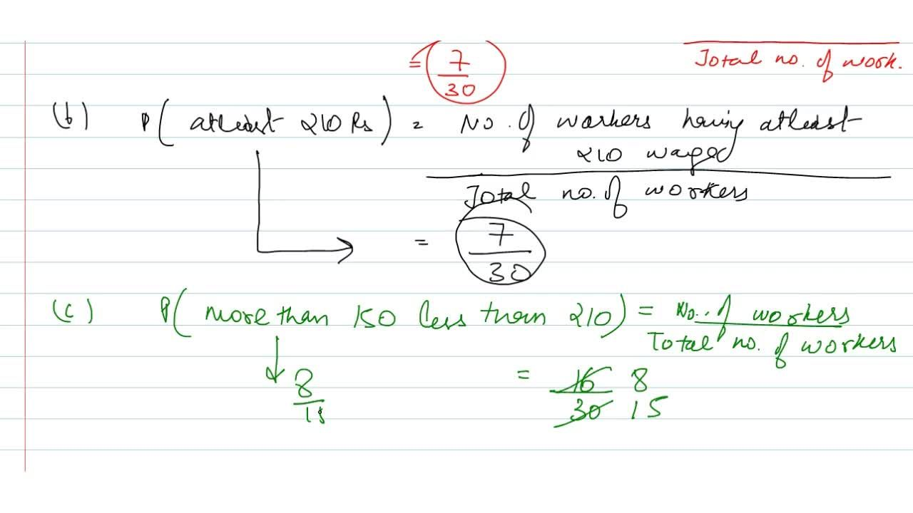 Solution for Given below is the   frequency distribution of wa