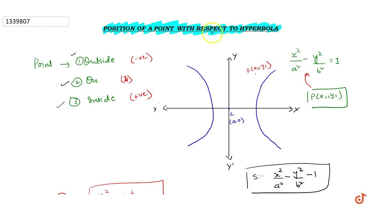 Position of a point with respect to hyperbola