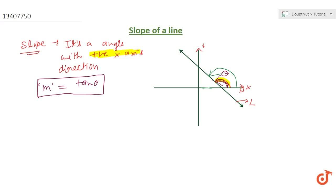 Solution for What is slope of a straight line?
