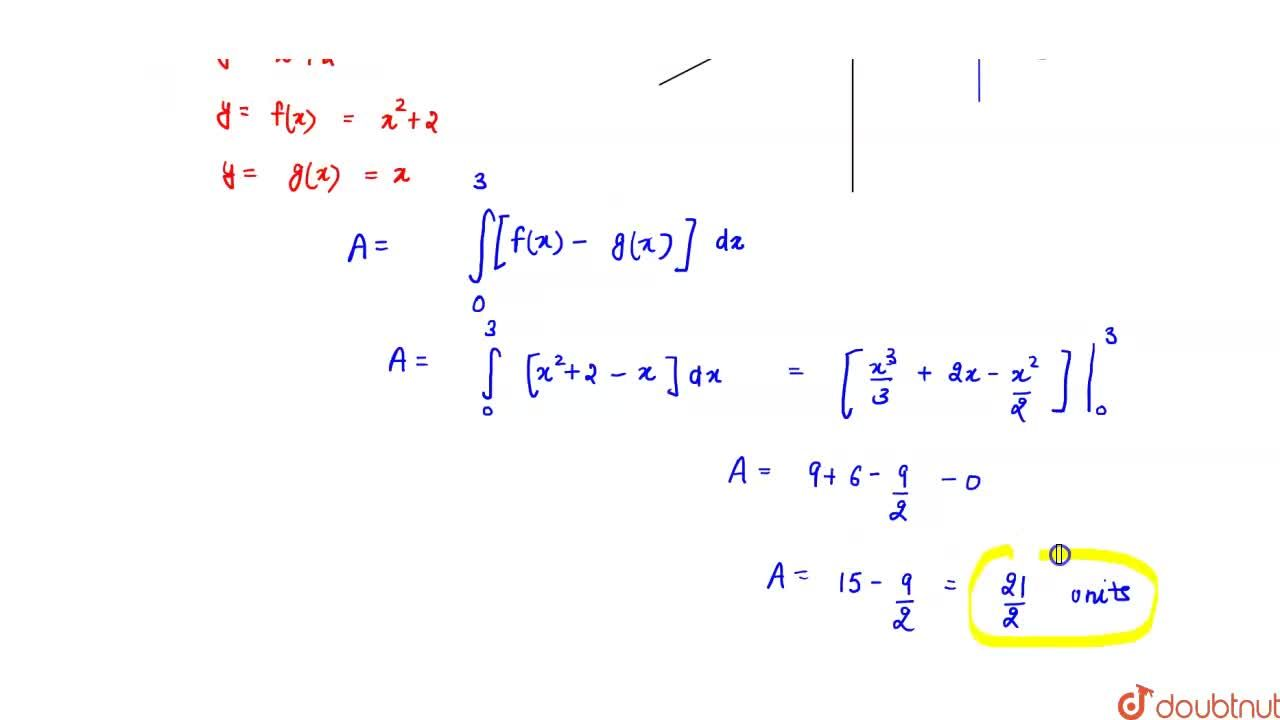 Solution for Find the area of the region  bounded by the curves