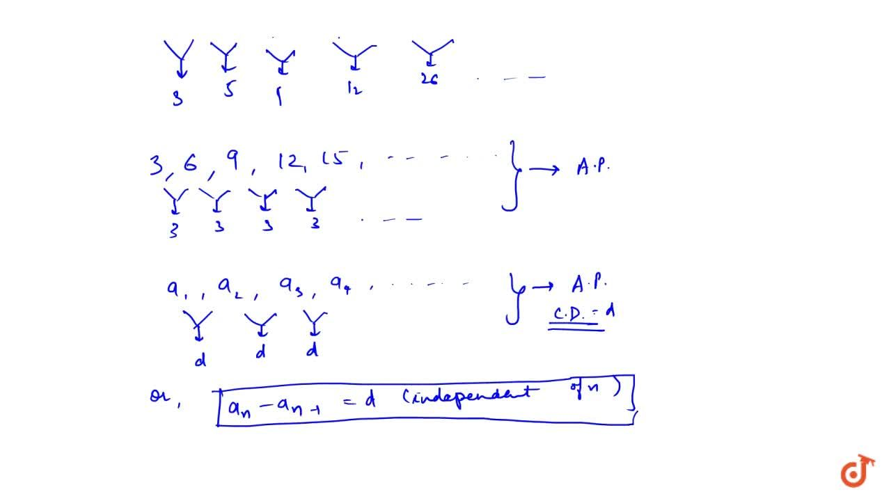 Solution for Definition + algorithm to determine the sequence o