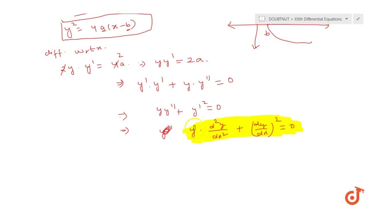 Find the differential equation that represents the family of all parabolas having their axis of symmetry with the x-axis.
