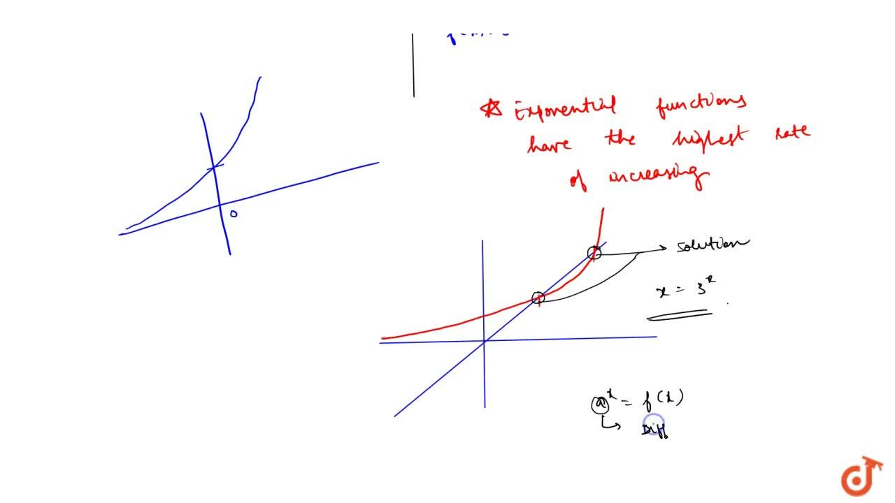 What is exponential function ?