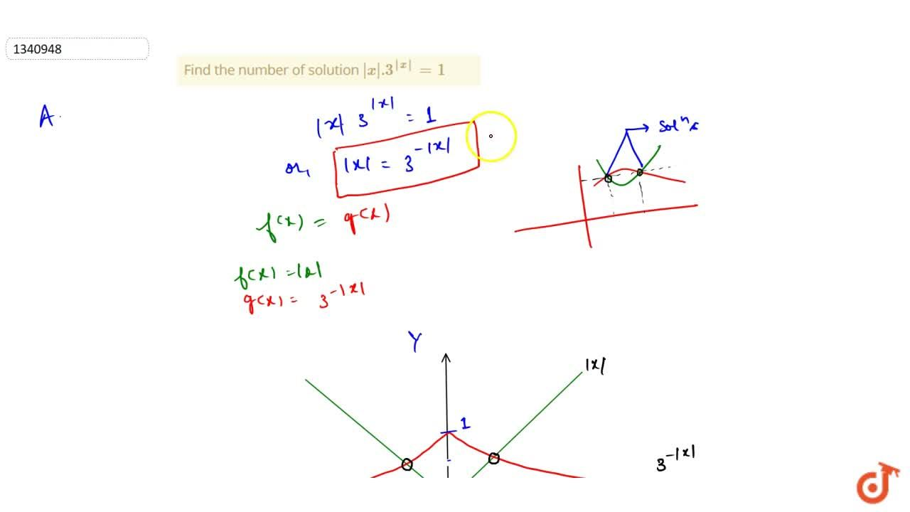 Find the number of solution |x|.3^(|x|)=1