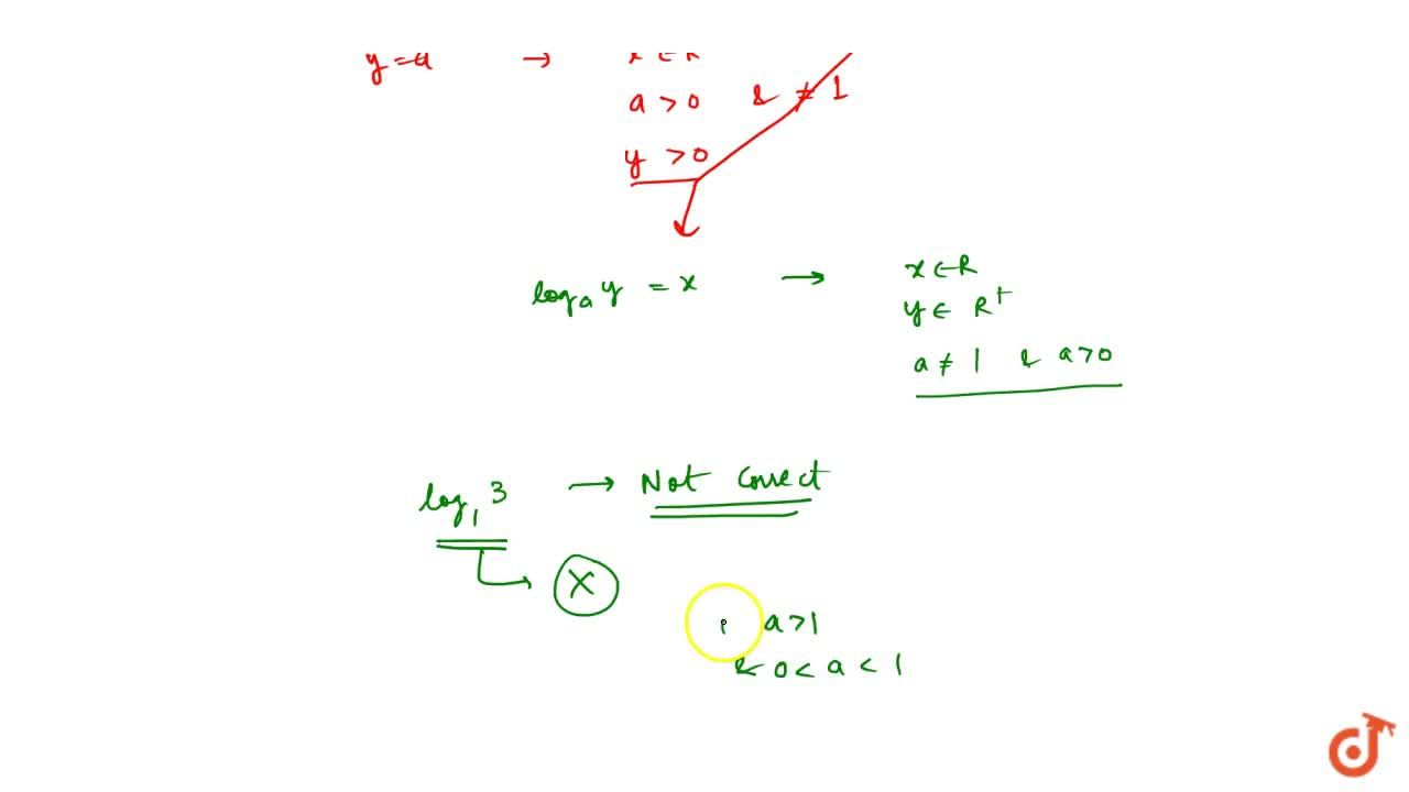 What is logarithmic function ?