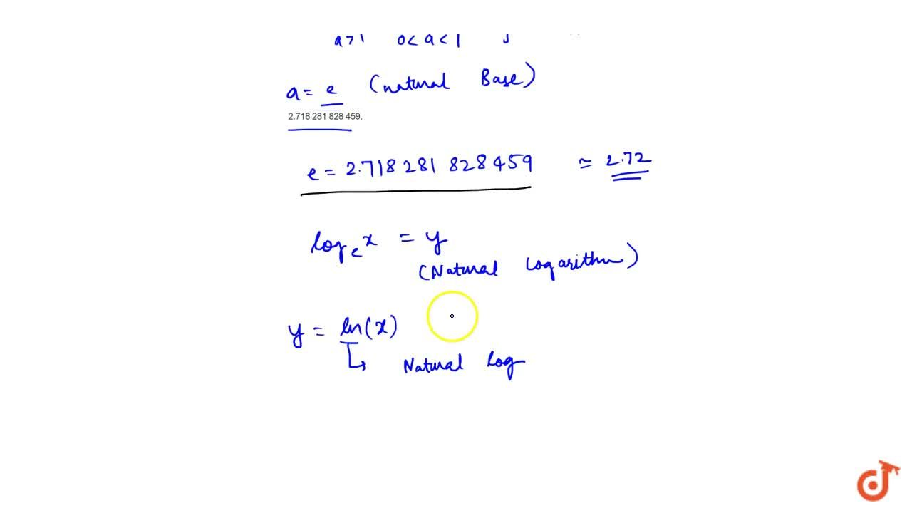 What is Natural Logarithm ?