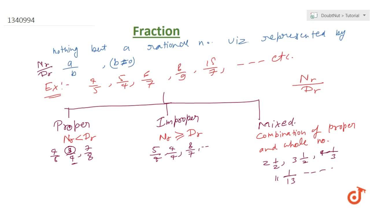 Solution for Fraction and Types of Fraction