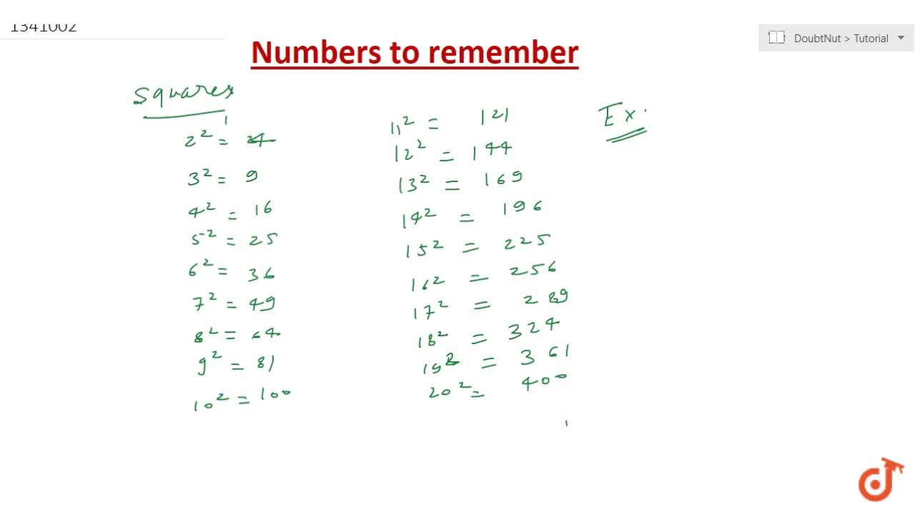 Numbers to remember (Square and square root of a real number )