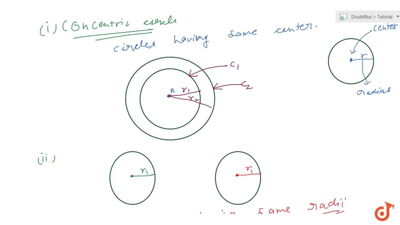 Solution for Concentric Circles & Congruent Circles