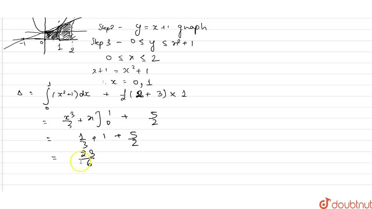 Solution for Find the area of region {(x,y):0leylex^(2)+1, 0 l