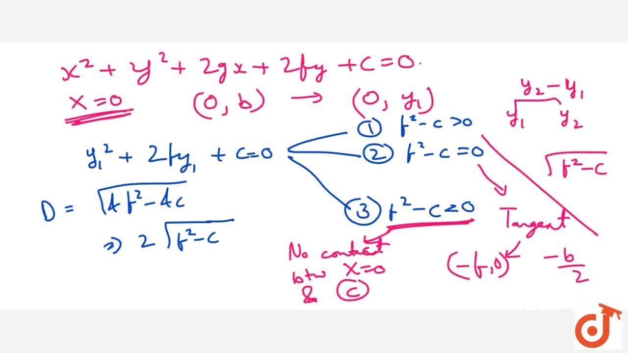 Solution for Find the Equation; radius; center of the circle an