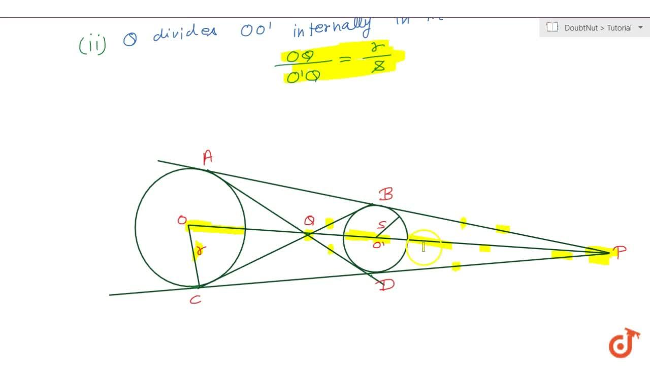 Solution for The point of intersection of direct common tangent