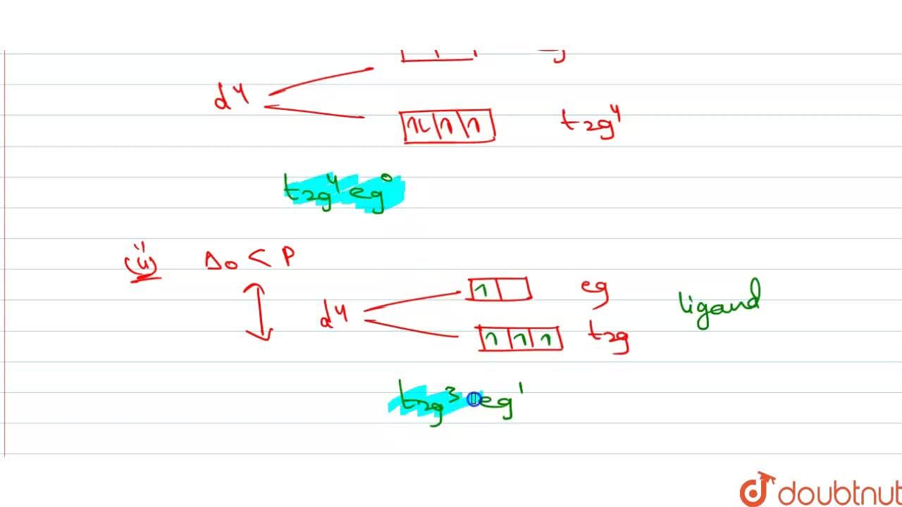 Solution for What is meant by crystal field splitting energy? O